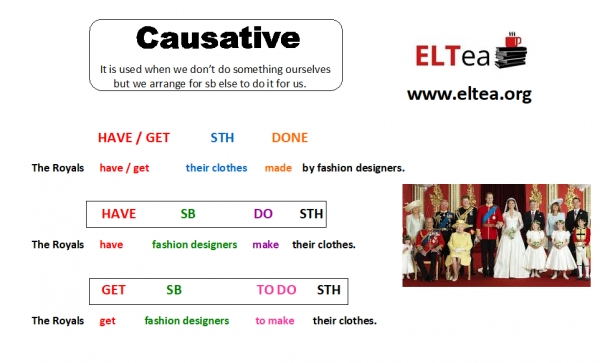 Causative Structures (have/get sth done - have sb do sth - get sb to do sth) B1+/B2